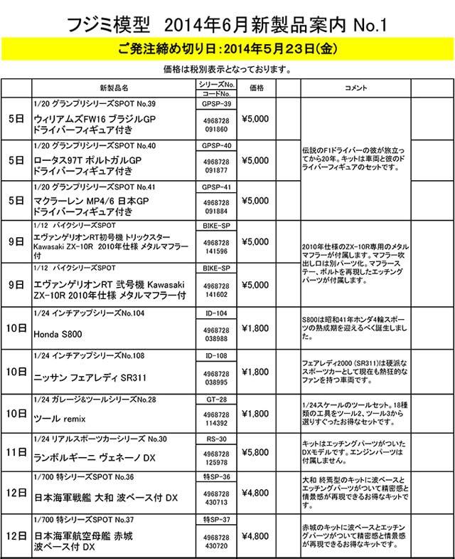 フジミ2014年6月新製品案内-1