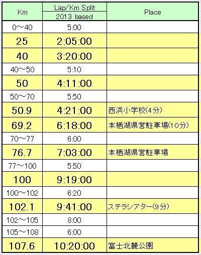 2014目標_2013based_108k