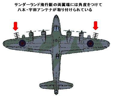 サンダーランド飛行艇の八木宇田アンテナ取り付け法