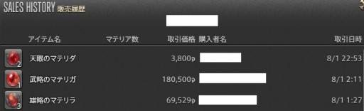 新生14 305日目 マテリア金策140801分