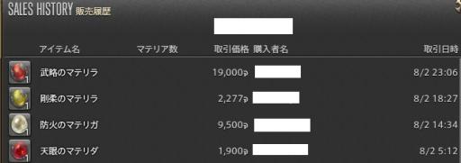 新生14 306日目 マテリア金策140802分