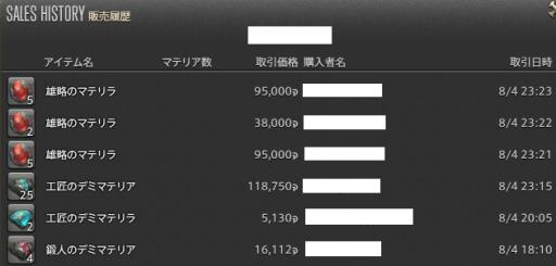 新生14 308日目 マテリア金策(一部転売)140804分