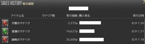 新生14 312日目 マテリア金策140809分