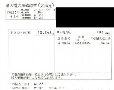 2014年3月売電額