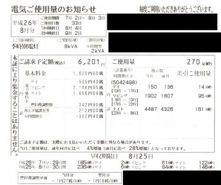 2014年7月電気使用量