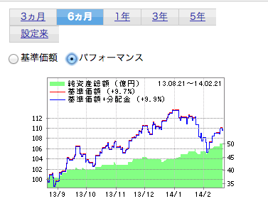 1402三井住友
