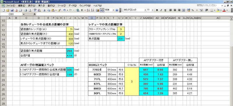 F値・焦点距離計算関数