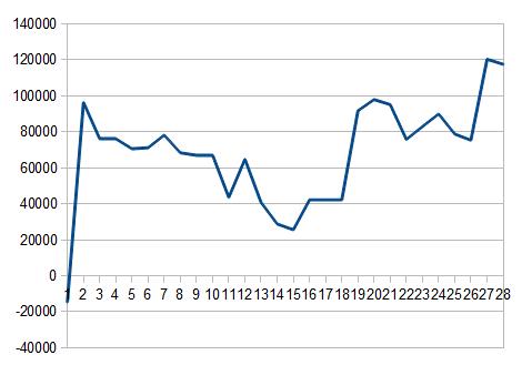 201402グラフ