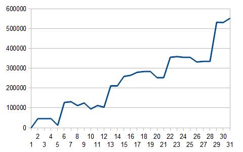 3月収支表-0