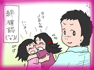 3simai_kizunakakunin04.jpg
