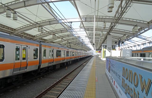 JR中央線東小金井駅