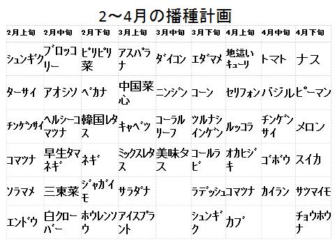 播種計画2-4月2014