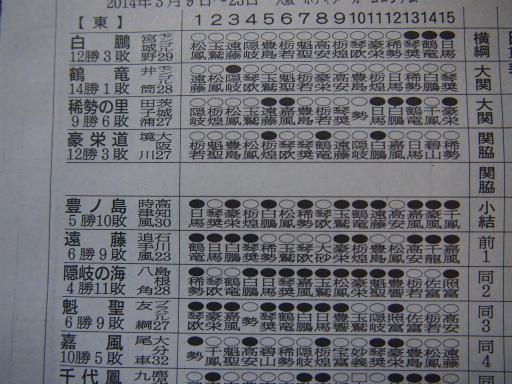 20140324・大相撲06