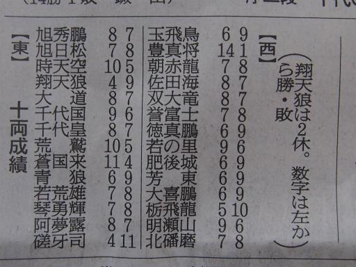 20140324・大相撲02
