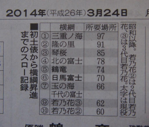 20140324・大相撲08