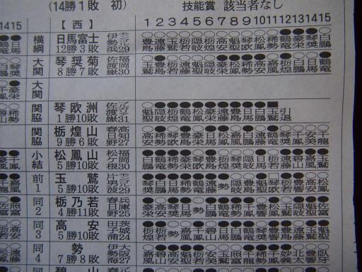 20140324・大相撲07