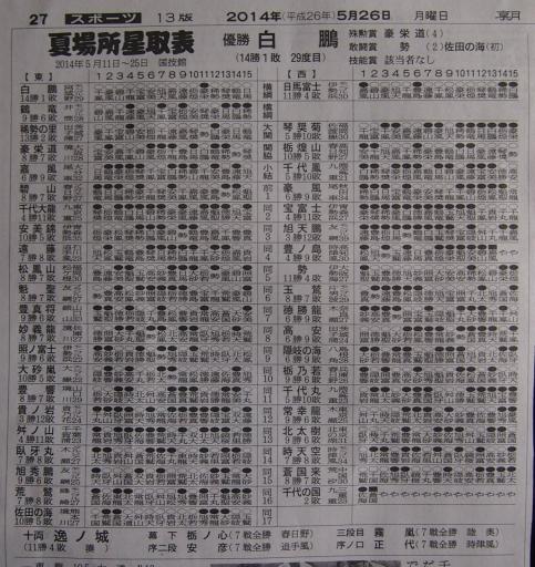 20140526・相撲01