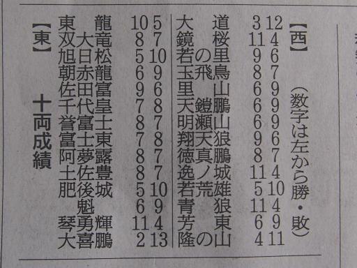 20140526・相撲02