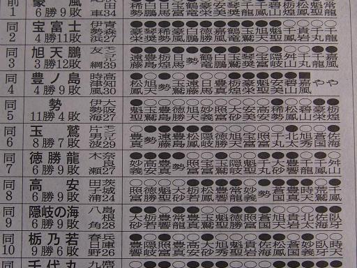 20140526・相撲09