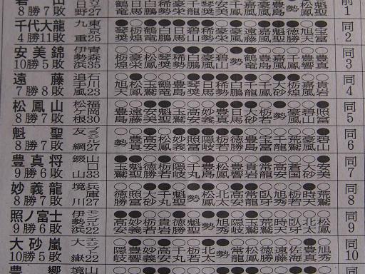 20140526・相撲07