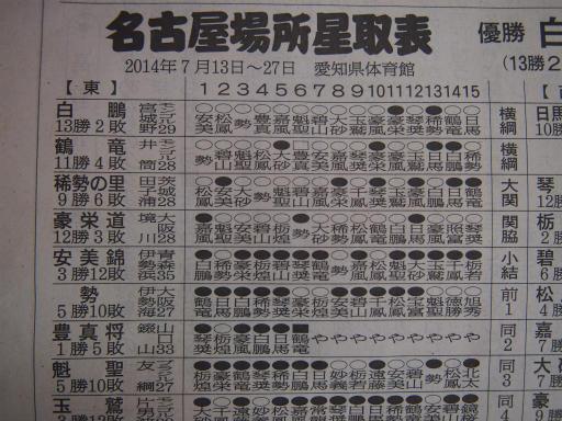 20140730・大相撲06