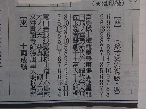 20140730・大相撲02