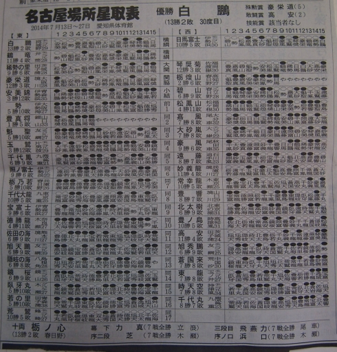 20140730・大相撲01