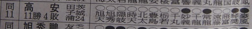 20140730・大相撲09