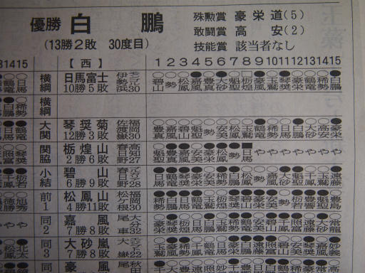 20140730・大相撲07