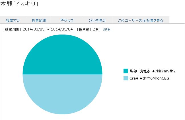 result_Dokkiri.png