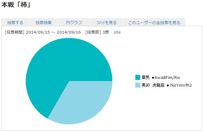 result_Kaki.png