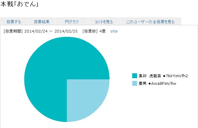 result_Oden.png