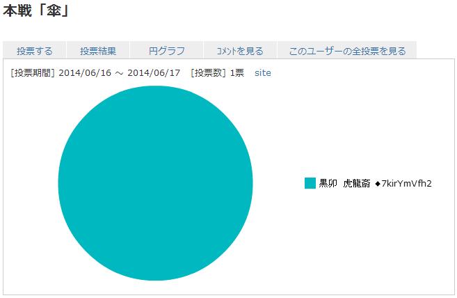 result_umbrella.png