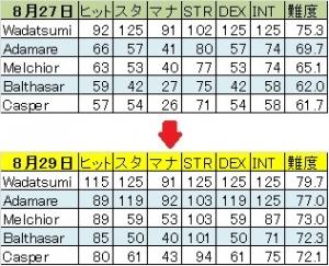 忍者犬修行経過0827-0829