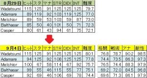 忍者犬修行経過0829-0904