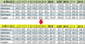 忍者犬修行経過0904-0911