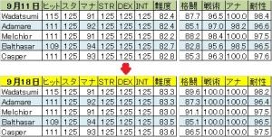 忍者犬修行経過0911-0918