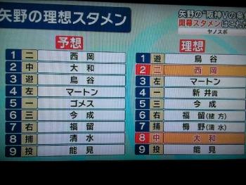 絵日記3・17ヤノスポ6