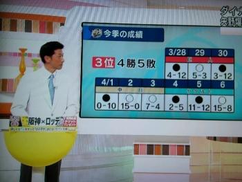 絵日記4・7ヤノスポ1