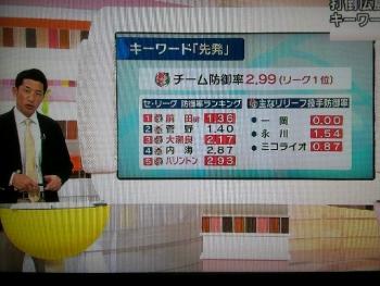 絵日記4・28ヤノスポ3