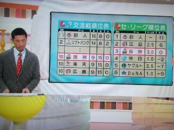 絵日記6・23ヤノスポ1