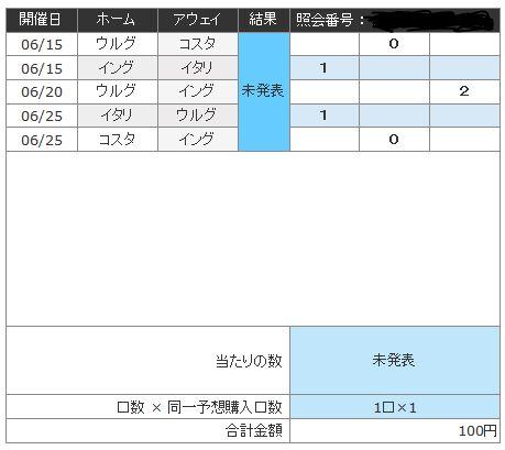 第701回minitoto-B
