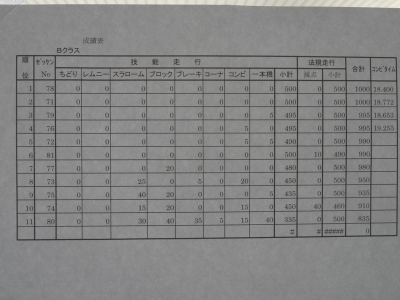 result B