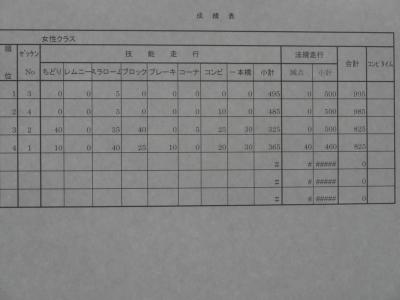 result F