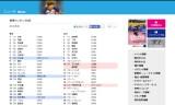 2014年5月6日-見易い世界ランキング(2)