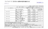 ジャパンオープン荻村杯2014チケット情報