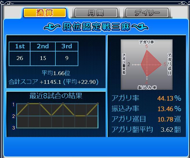 mj_class2.jpg