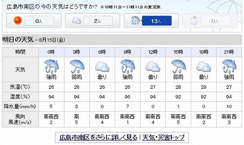 明日の広島の天気