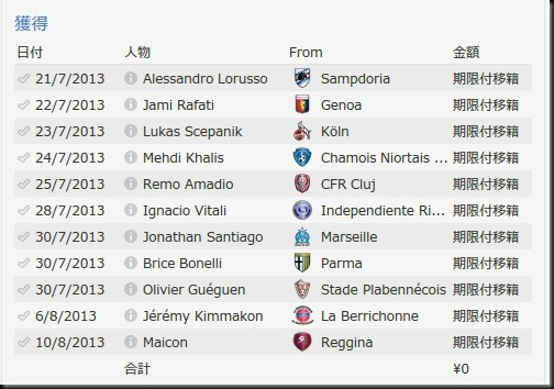 Bellaria2013-2014 Transfer