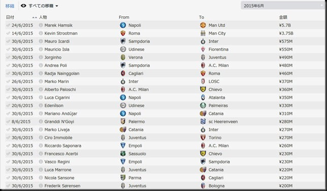 Bellaria2015-2016 ItalianTransfer(1)